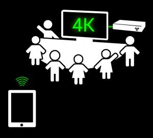4K Collaboration Station