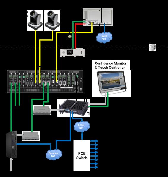 81200-DLC System Schematic