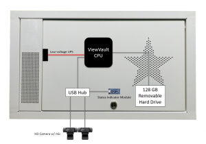 Official Schematic for ViewVault Monitoring Drop-In