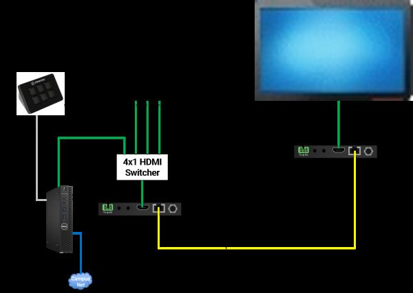 71204-DI System Schematic